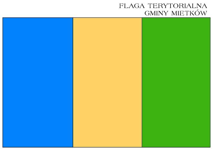 flaga terytorialna1